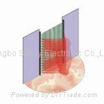 Integrative 3D Elevator Light Curtain