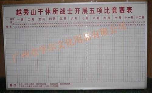 諾迪士訂做畫線貼字白板絲印UV磁性寫字白板 1