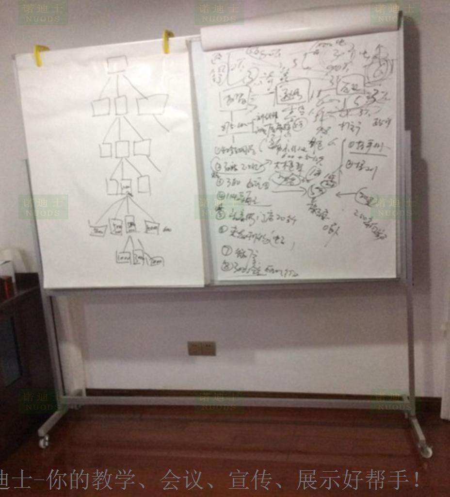 諾迪士定做活動加厚鋁支架磁性搪瓷白板可移動寫字板 3