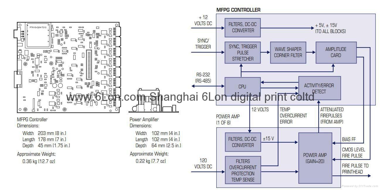 Diamtix喷头控制电路
