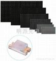 LED單元板模組