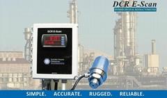 烧结烟气脱硫氨水浓度在线分析仪