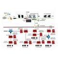 矿井人员管理系统