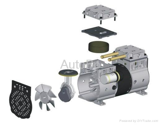 Oil-free Air Compressor 3