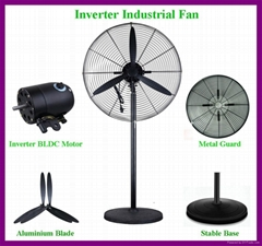 "26"" 30"" AC230V Input Energy Saving Industrial Pedestal Fan  with BLDC Motor 75W"