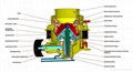 symons cone crusher high performance 4.2FT