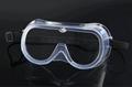 eye protective goggles 3