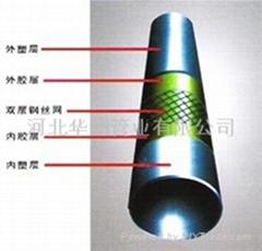 礦用PF高壓耐磨鋼編復合管