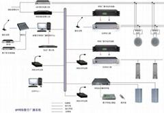 IP网络广播解码控制器