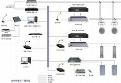 南京数字网络广播