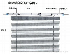 厂家直销北京办公室遮光窗帘会议室遮光窗帘价格安装