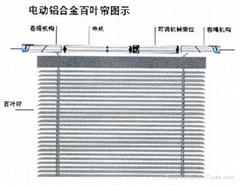 廠家直銷北京辦公室遮光窗帘會議室遮光窗帘價格安裝