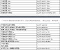 微电机综合检测仪GIJCY-0618-DX 3