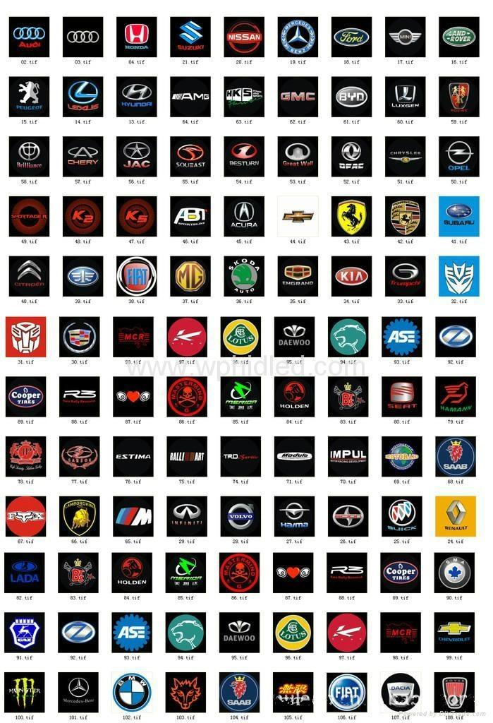 all car brands names list 33288 rimedia