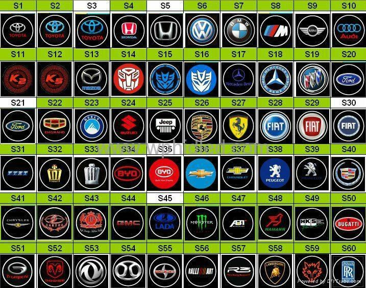 Car Logos with Names - Winpower Car Logos with Names (China ...