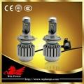 科瑞LED汽車前大燈 H4 3