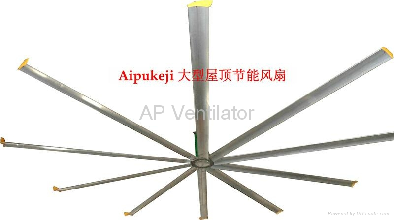 24ft Diameter Made In China Large Industrial Ventilation