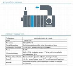 Plasma micro electrostatic air filterr for AHU 610x610mm