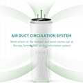 Car cup holding air purifier and air cleaner with UVC and anion generator 5