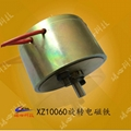 Angle of electromagnet