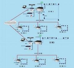 光缆震动探测报警系统大型总线型