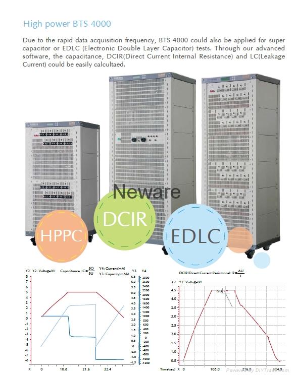 Battery Test System CT-4008-5V6A-S1 - China - Manufacturer