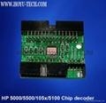 5500  5100  1050 Chip Decoders