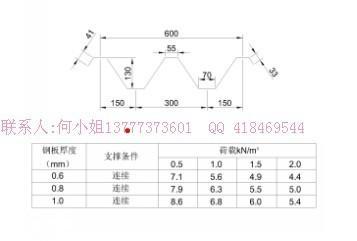 开口式楼承板YX130-300-600型屋面板 1