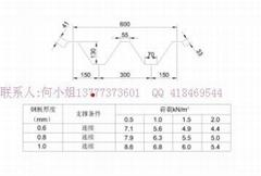 开口式楼承板YX130-300-600型屋面板
