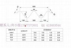 開口式樓承板YX130-300-600型屋面板