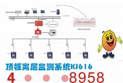 顶板离层监测系统GUD500