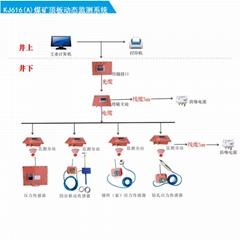 KJ616(A)煤礦頂板動態監測系統