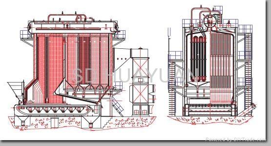 链条炉排锅炉 1