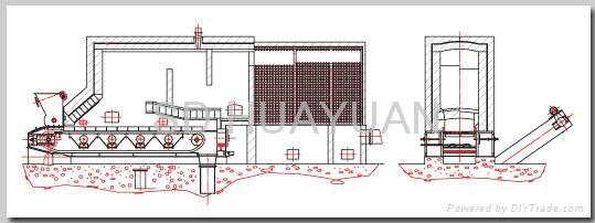 JRL 系列热风锅炉 1