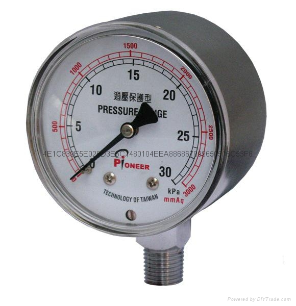 Pressure gauges with capsule elements 7