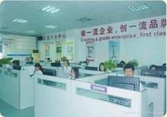 Hartai Technology Industry Co.,LTD