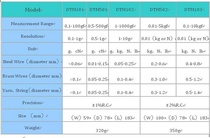 Electronic digital tension meter DTM-501  2