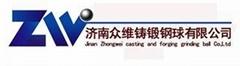 Jinan Zhongwei casting and forging grinding ball Co.,Ltd