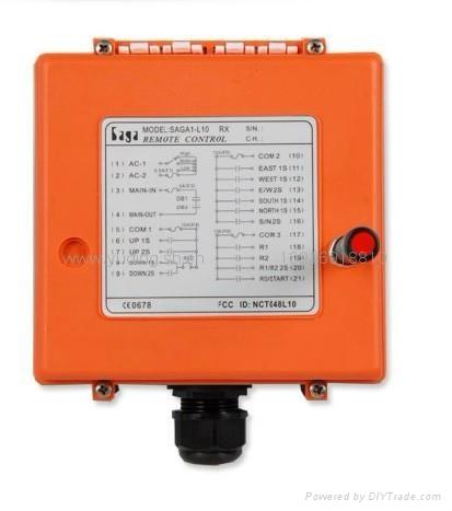 臺灣沙克工業無線電遙控器SAGA1-L10 2