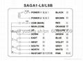 臺灣沙克工業無線電遙控器SAGA1-L8B 3