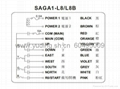 臺灣沙克工業無線遙控器SAGA1-L8 3