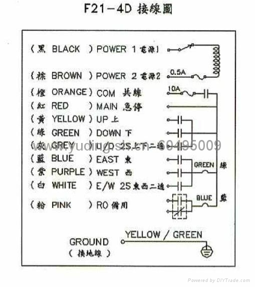 禹鼎雙速工業無線電遙控器F21-4D 3