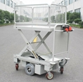 Electric Motorcycle Scissor Lift Table