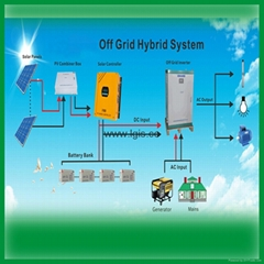 20kw complete solar off grid power system for home and industry use