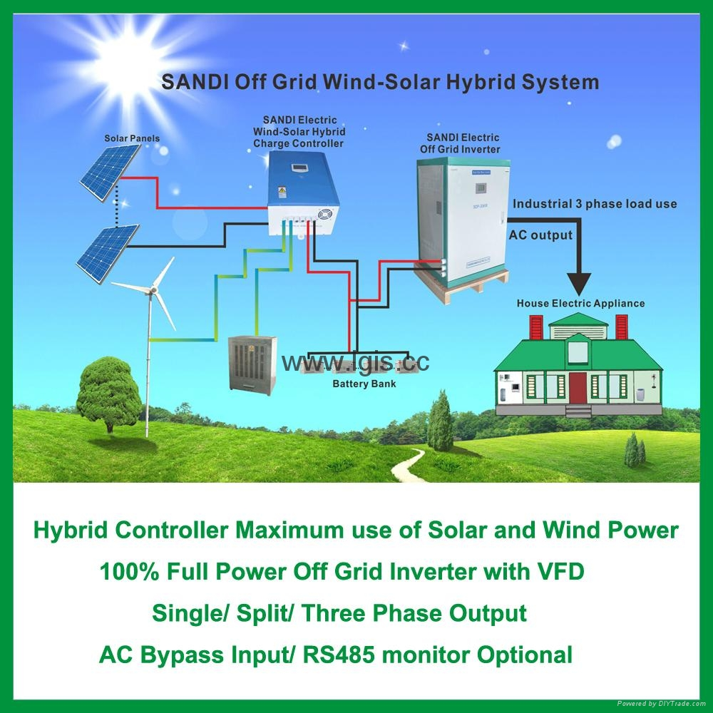 home off grid solar panel kit with inverter controller