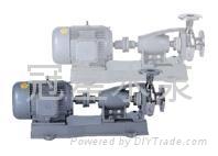 不鏽鋼泥漿泵 耐腐蝕雜質泵 污水泥漿輸送泵  東莞市冠星水泵