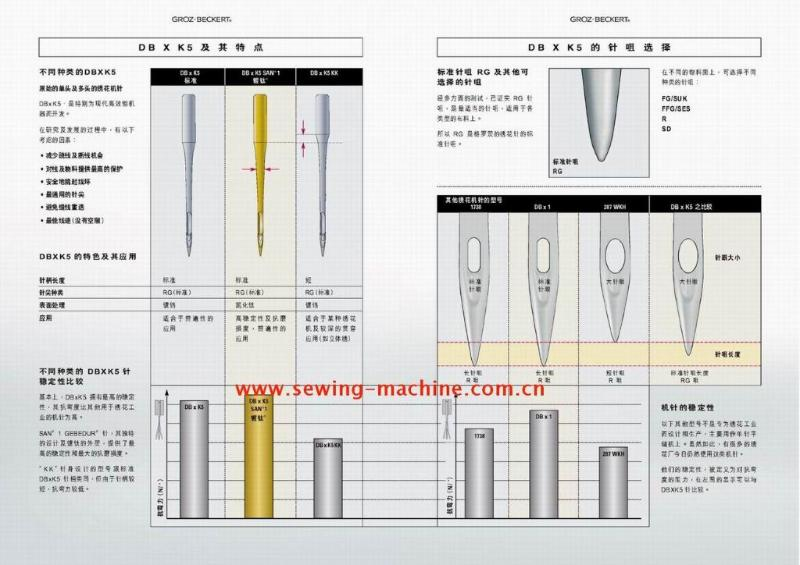 Needles for Embroidery Machine 1