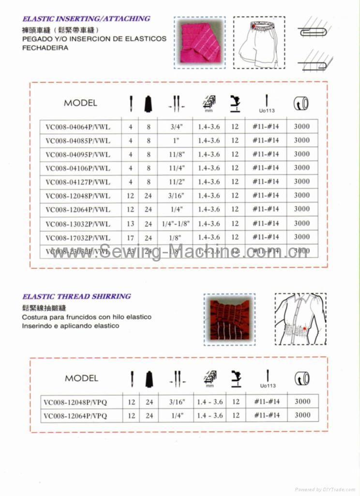 Multi-Needle Double Chainstitch Sewing Machine 3