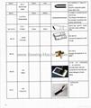 手提電熱切割機(電熱刀) 3