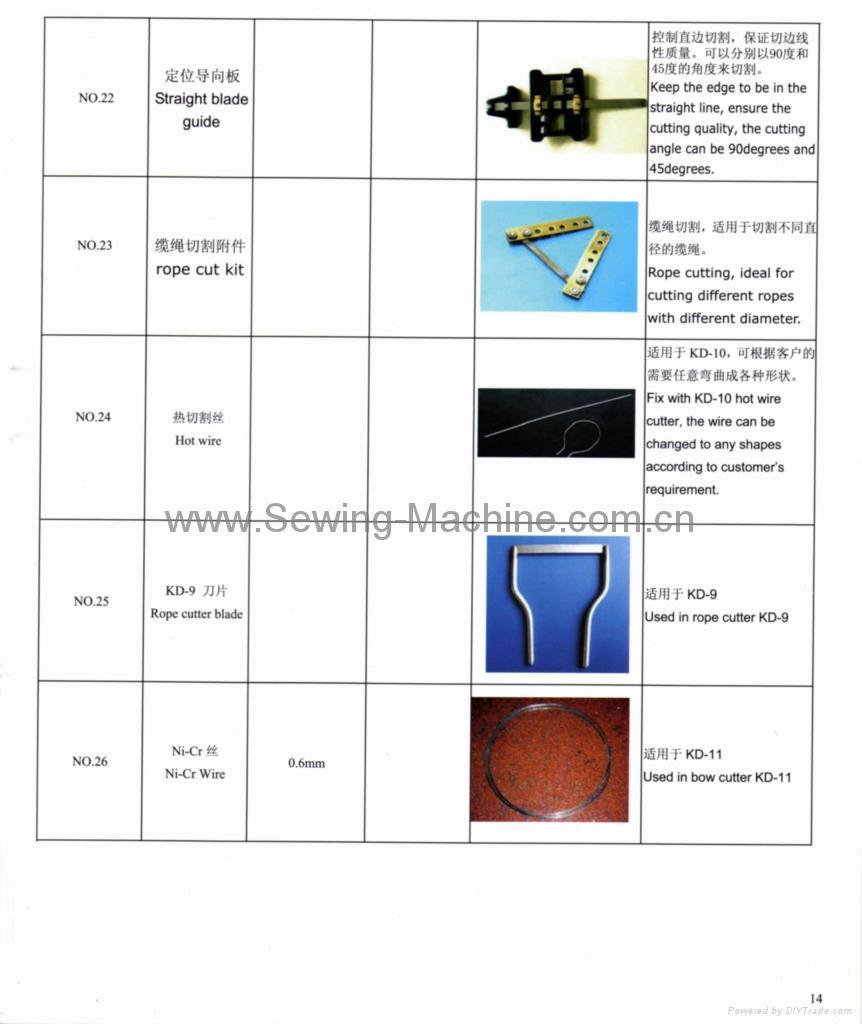 電熱切割機(電熱刀) 2